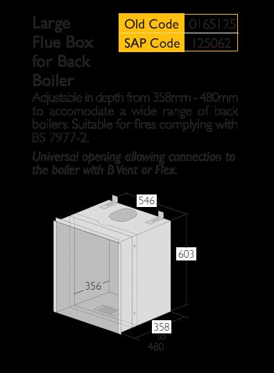 Infograph for Triplelock Large Flue Box