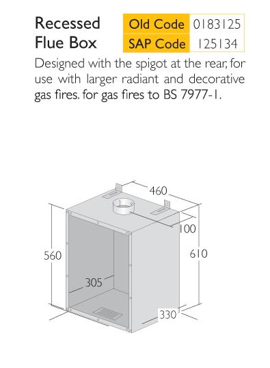Infographic for Triplelock Recessed Flue Box